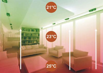 Oprava elektrického podlahového topení